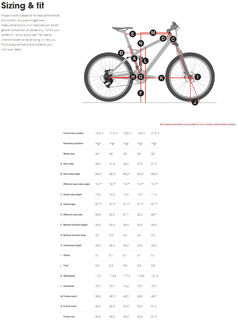 Trek Fuel EX 9.9 geometry chart