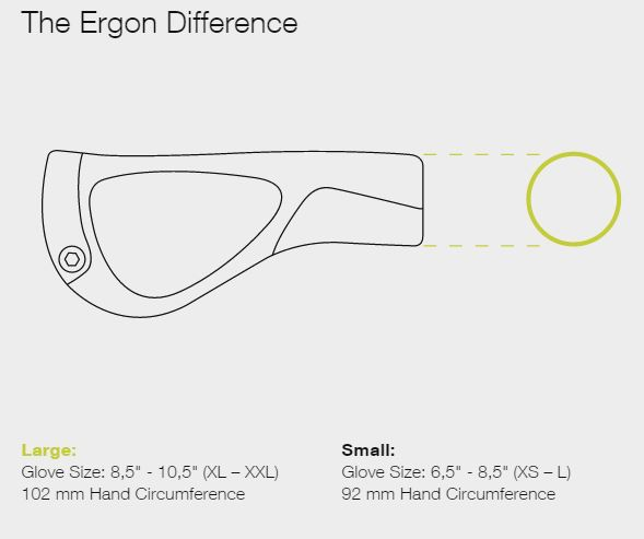 Ergon GP and GS Series Grip Sizing Explained