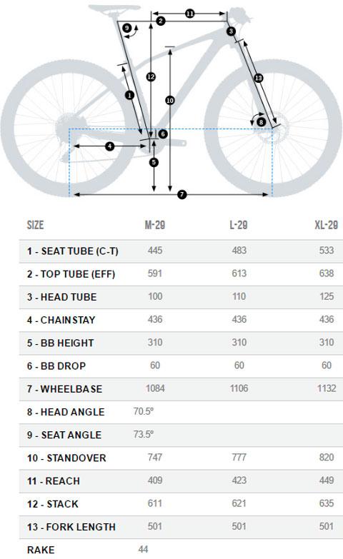 Orbea Alma 20 H50 Geometry Chart