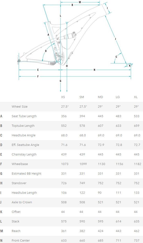 Yeti Cycles ASR Enduro - GX - ProCycing