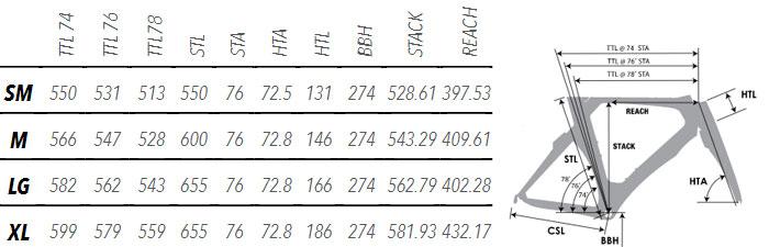 BH Aerolight RC Geometry Chart