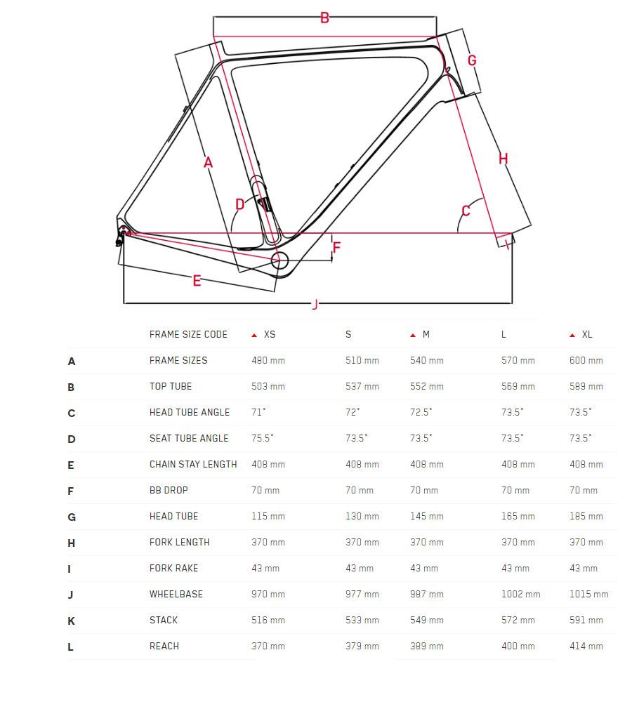 Focus Cayo AL Sora Geometry Chart
