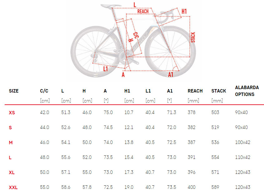 Wilier Triestina Centro10 Air Dura Ace Geometry Chart