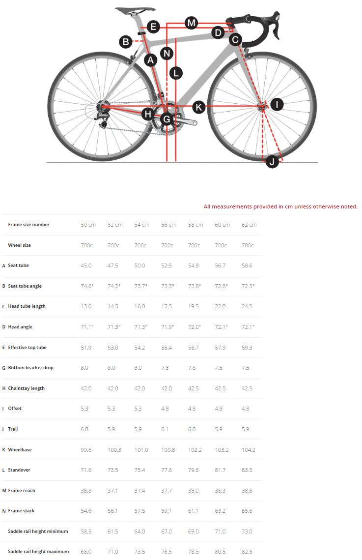 Trek Domane S 6 geometry chart