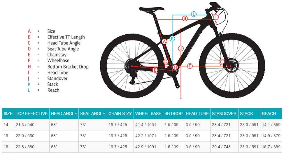 Geometry Chart 2017 Jamis Dragonfly 26+ Sport