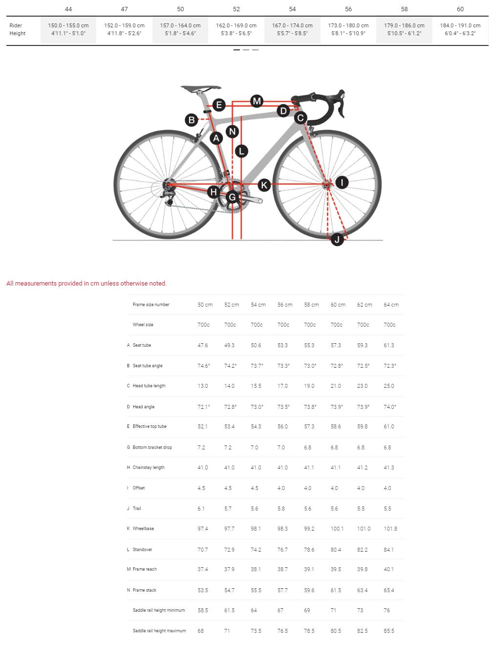 Trek Emonda SL6 geometry chart