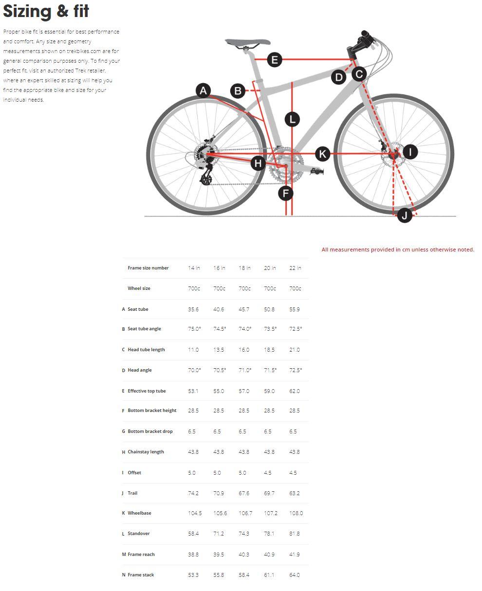 Trek FX S 5 geometry chart