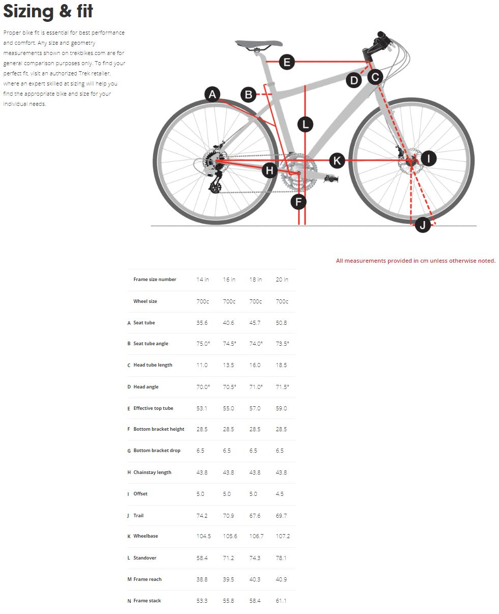 Trek FX S 4 Women's geometry chart