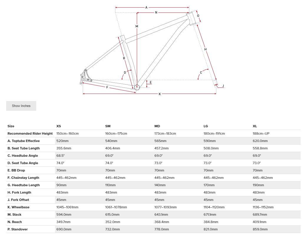 Salsa Fargo Ti Geometry Chart