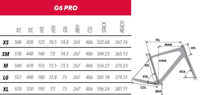 G6 Pro Geometry Chart