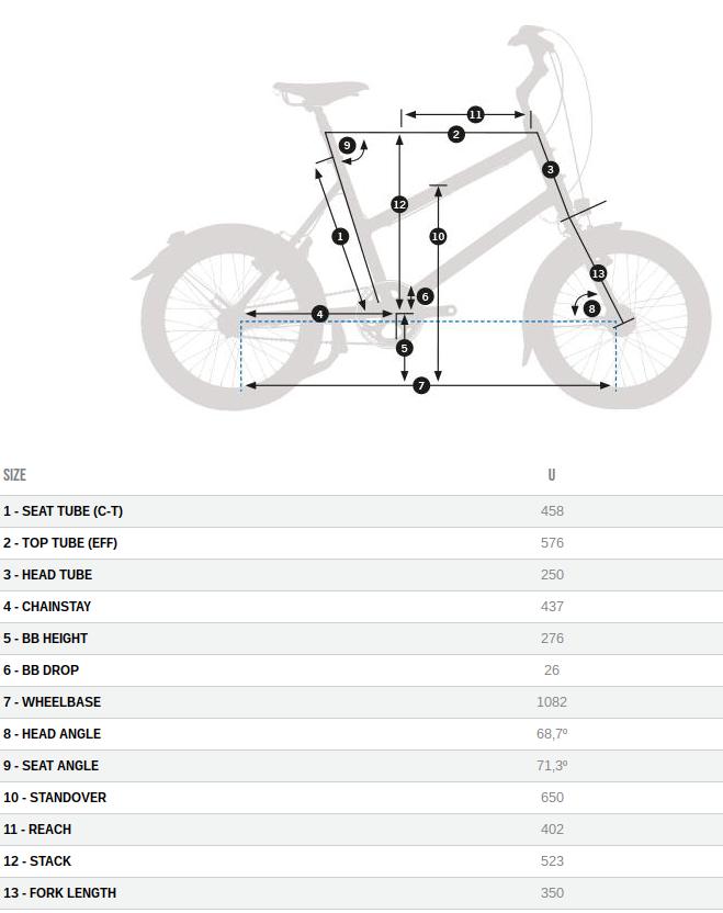 Orbea Katu Geometry Chart