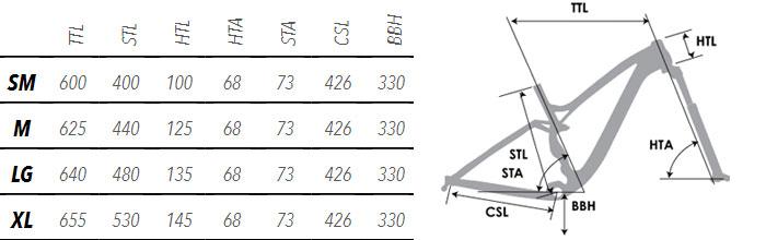 BH Lynx Geometry Chart