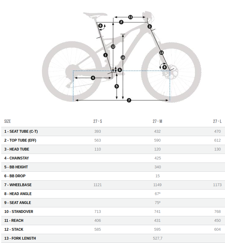 Orbea Occam AM H50 Geometry Chart
