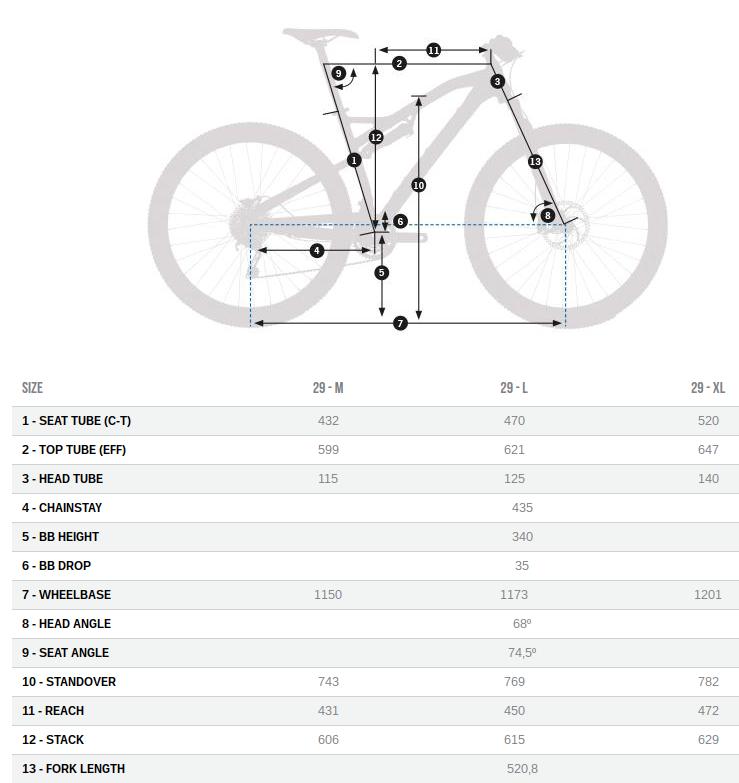Orbea Occam TR H50 Geometry Chart