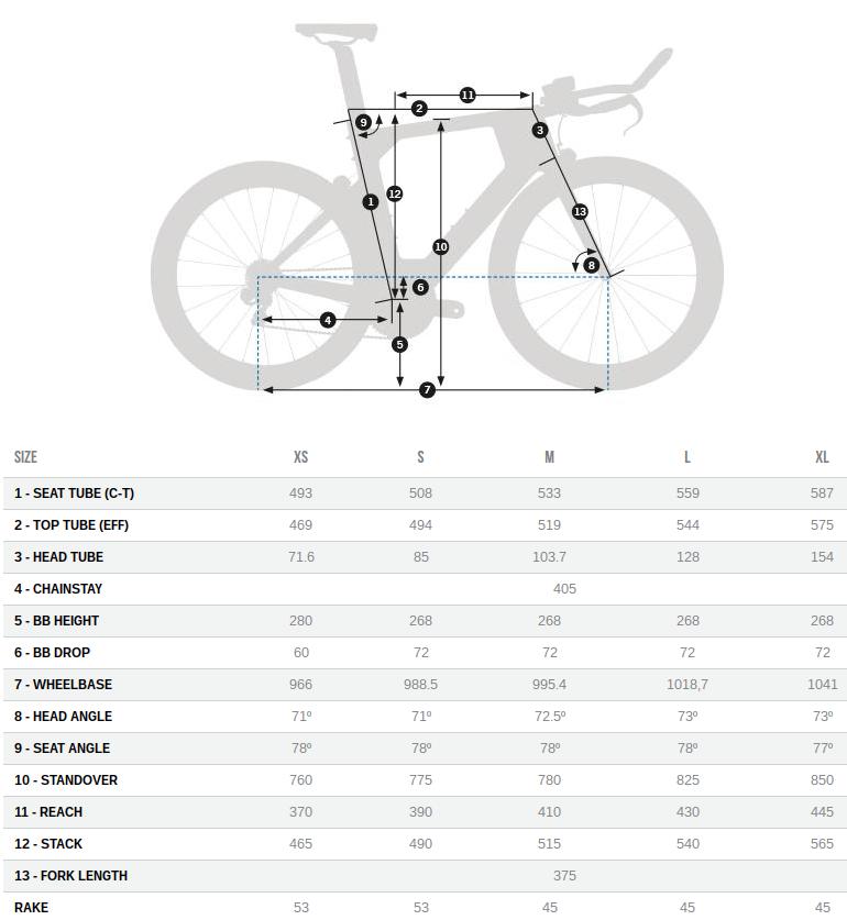 Orbea Ordu M10-TEAM Geometry Chart