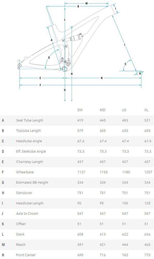 Yeti SB4.5c Geometry Chart