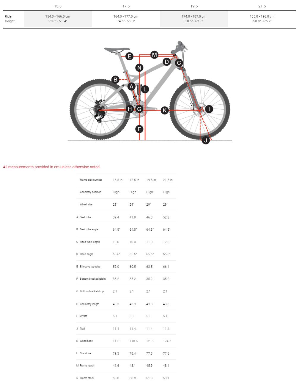 Trek Slash 9.8 geometry chart