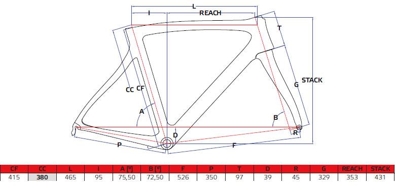Pinarello Speedy Geometry Chart