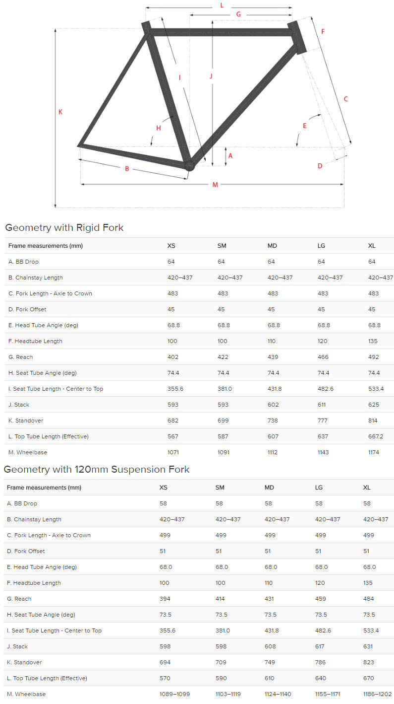 Salsa Timberjack Ti Geometry Chart