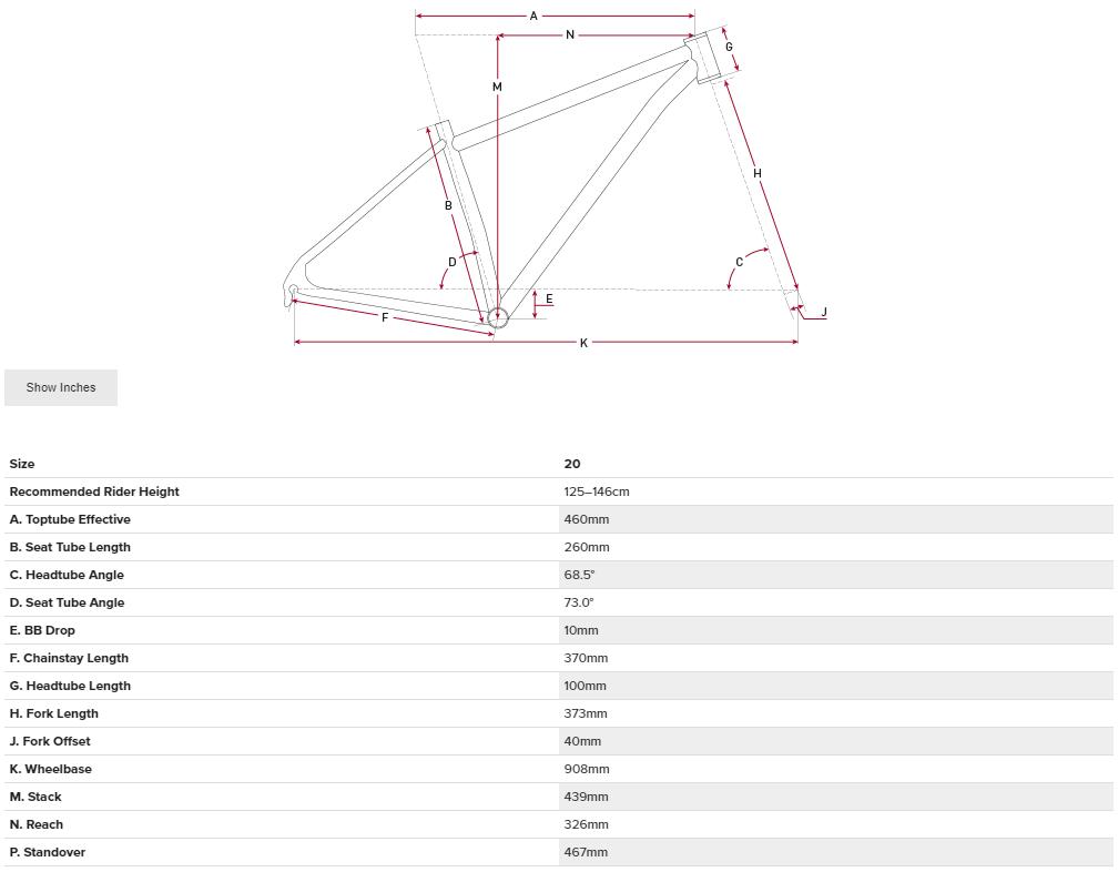 Salsa Timberjack 20 SUS geometry chart