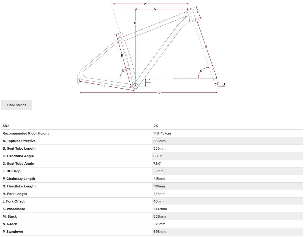 Salsa Timberjack 24 SUS geometry chart