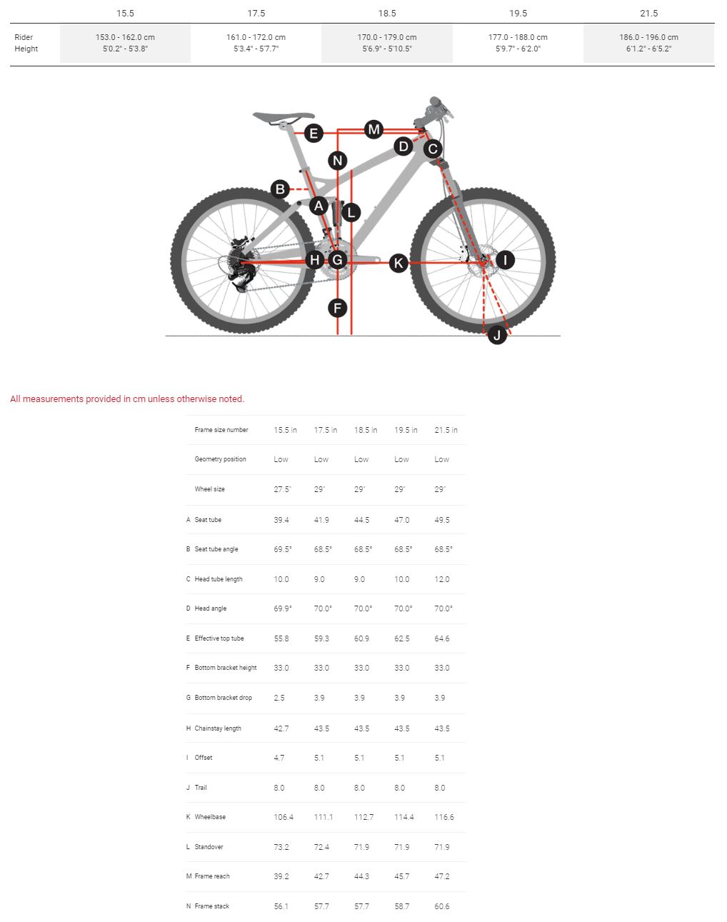 Trek Top Fuel 8 geometry chart
