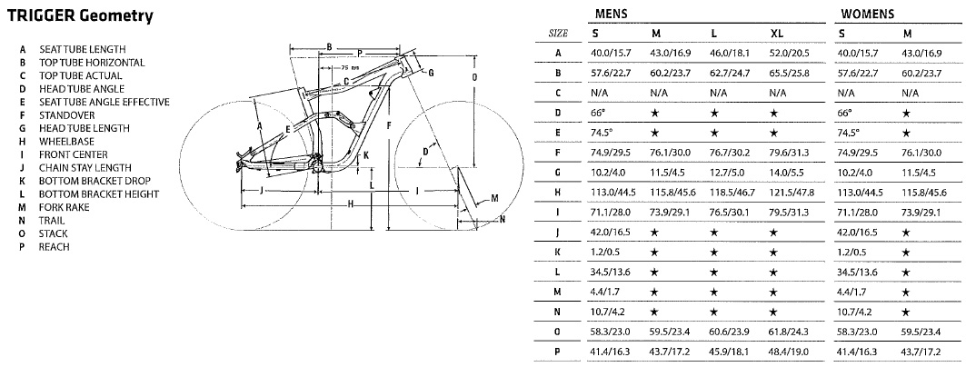 Geometry Chart Womens Cannondale Trigger
