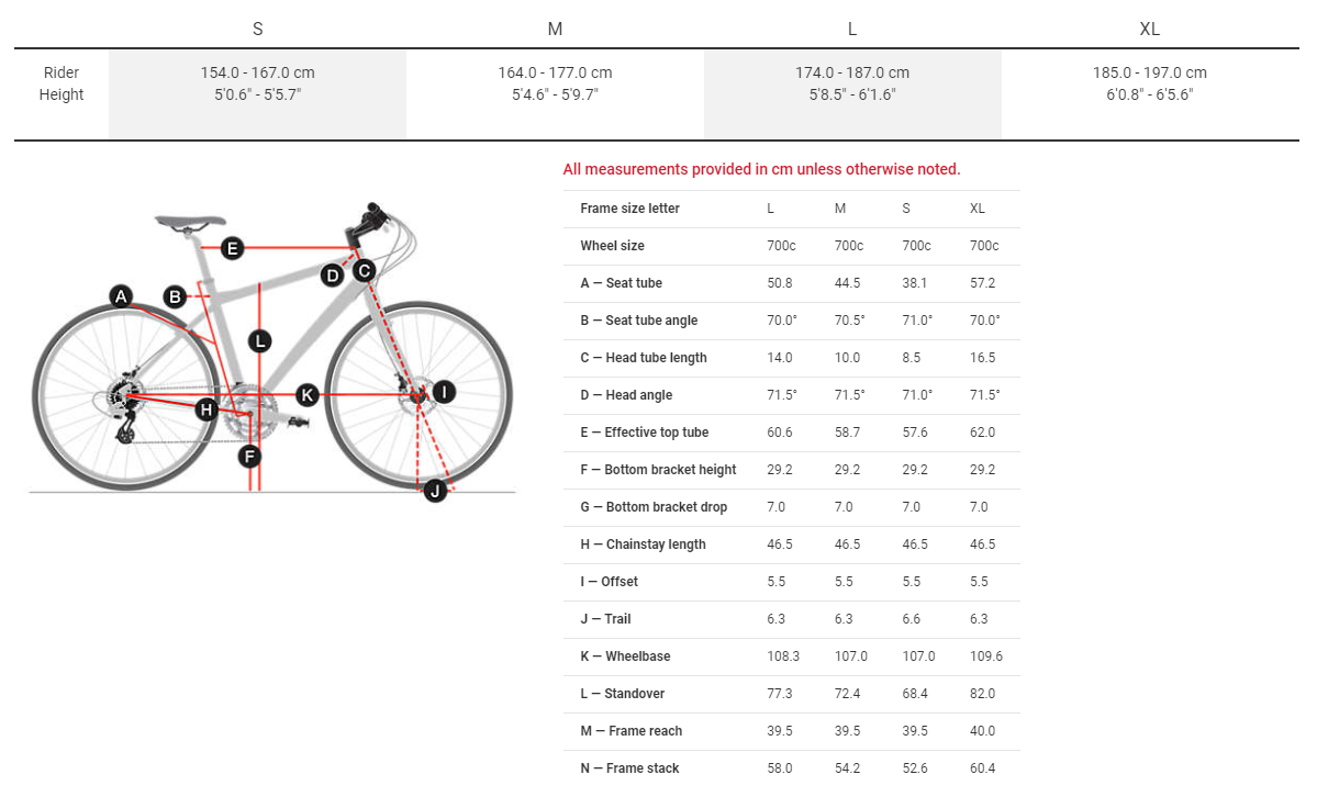 Trek Verve Disc geometry