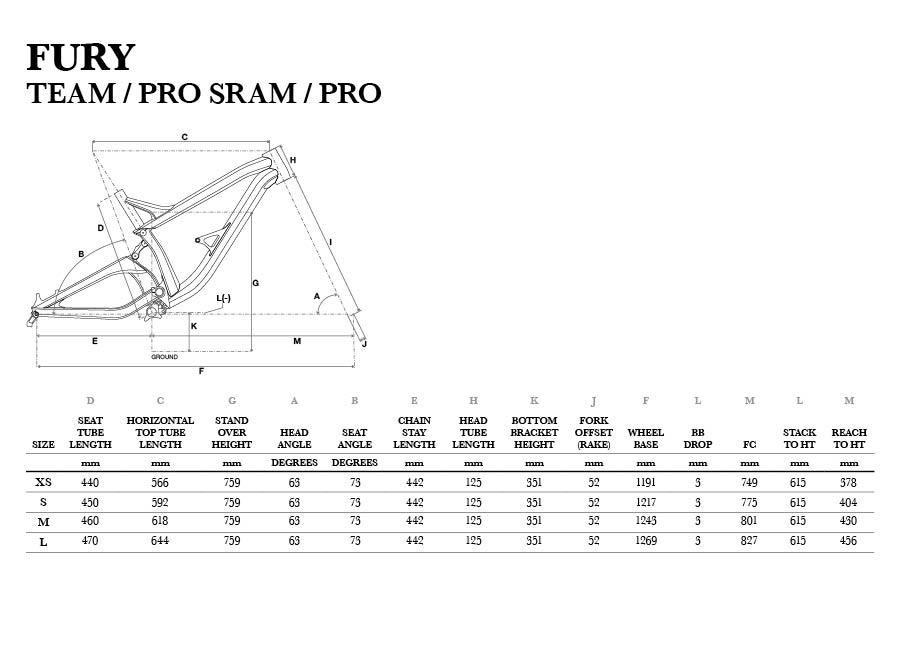 GT Fury Pro geometry chart