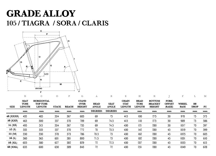 GT Grade Alloy geometry chart