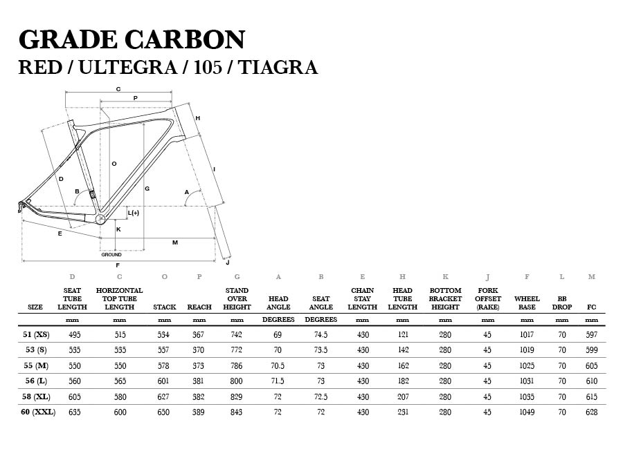 GT Grade Carbon geometry chart