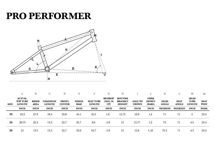 GT Pro Performer geometry chart