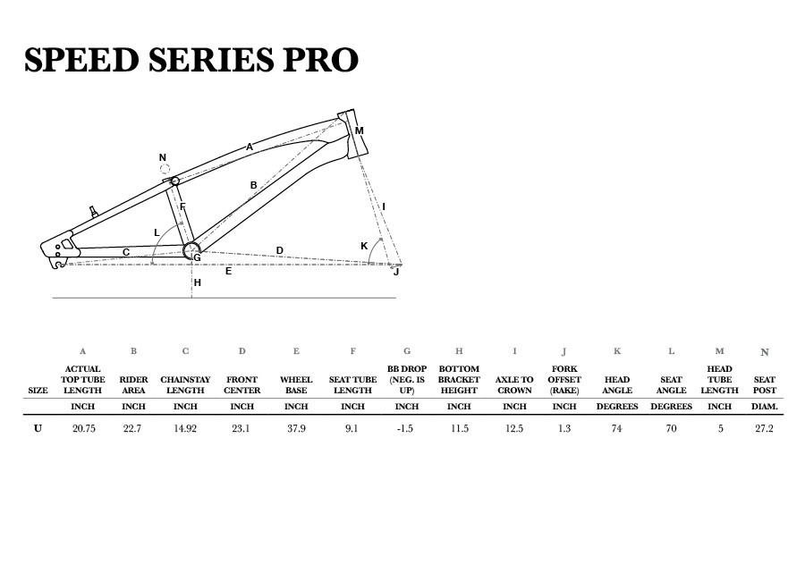 GT Speed Series Pro geometry chart