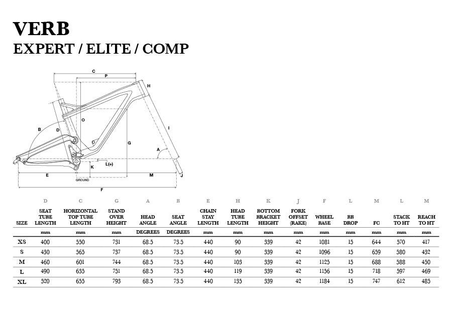GT Verb geometry chart
