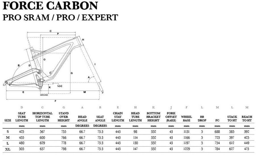 Geometry Chart 2017 Force Carbon