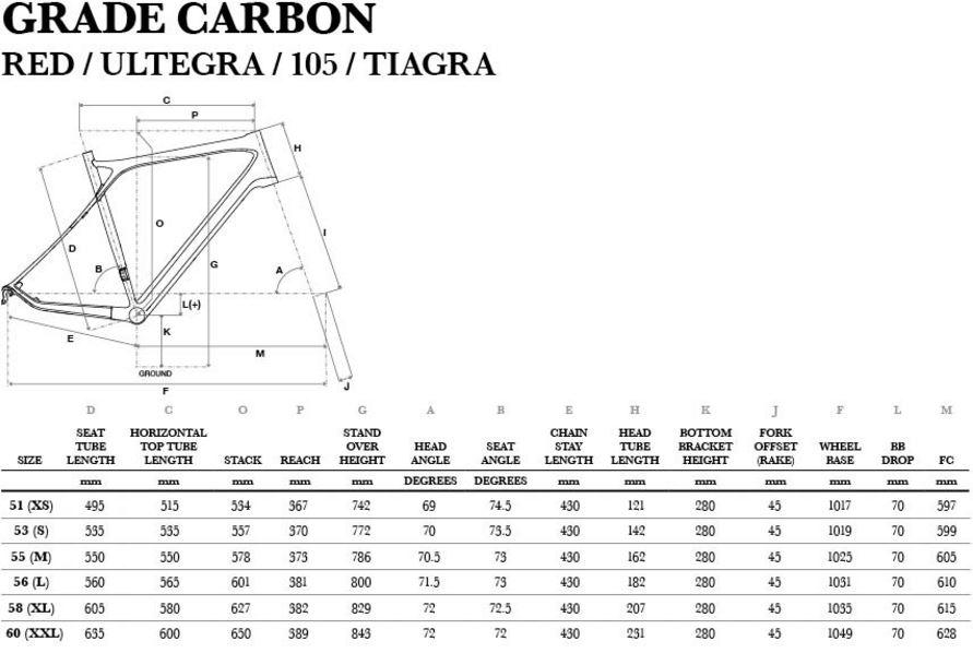 Geometry Chart 2017 Grade