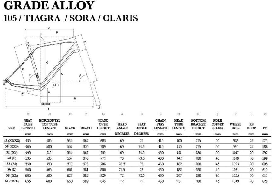 Geometry Chart 2017 Grade Alloy