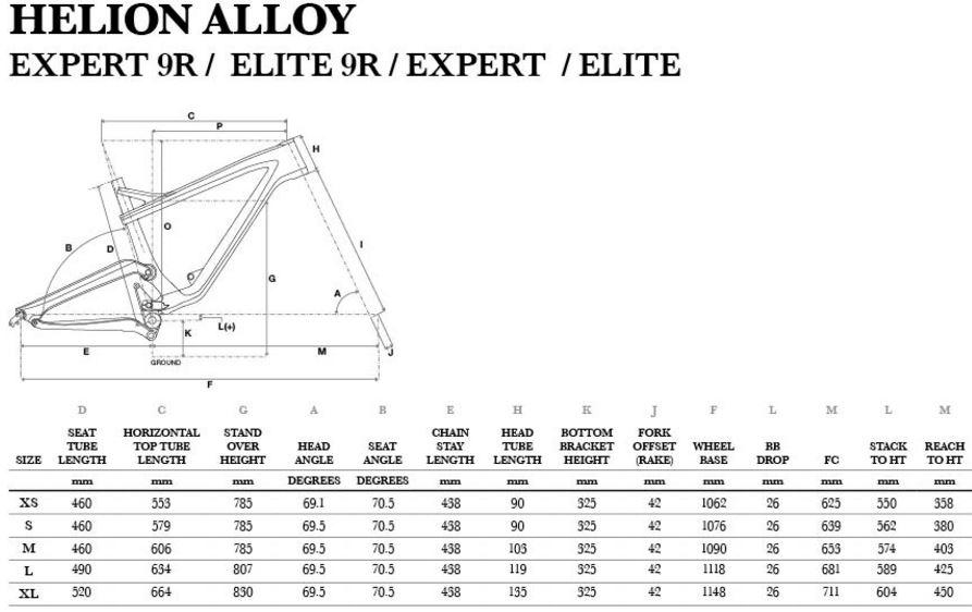 Geometry Chart 2017 Helion Alloy