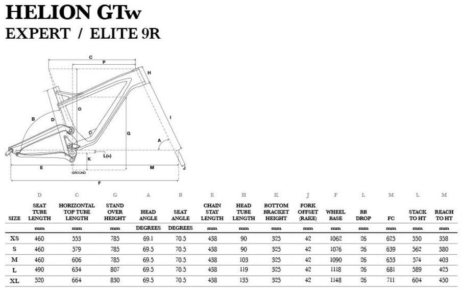 Geometry Chart 2017 Helion GTW
