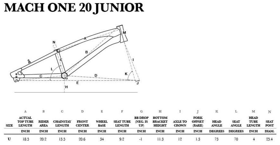 Geometry chart Mach One Junior