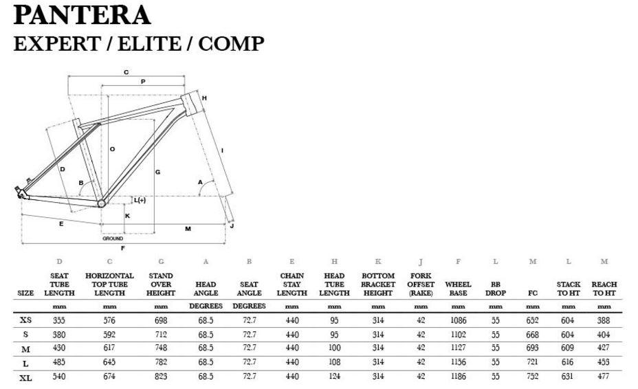 GT Pantera geometry chart