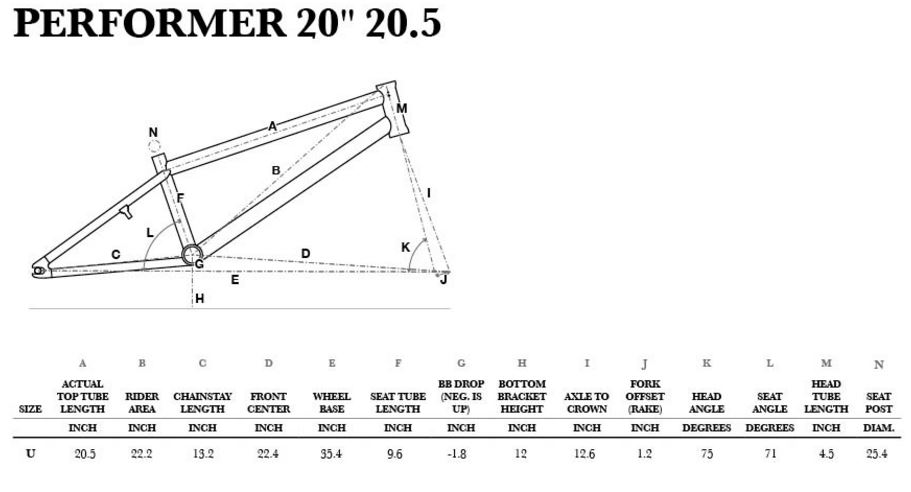 Geometry chart GT Performer 20-inch