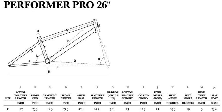 Geometry chart GT Performer Pro 26-inch