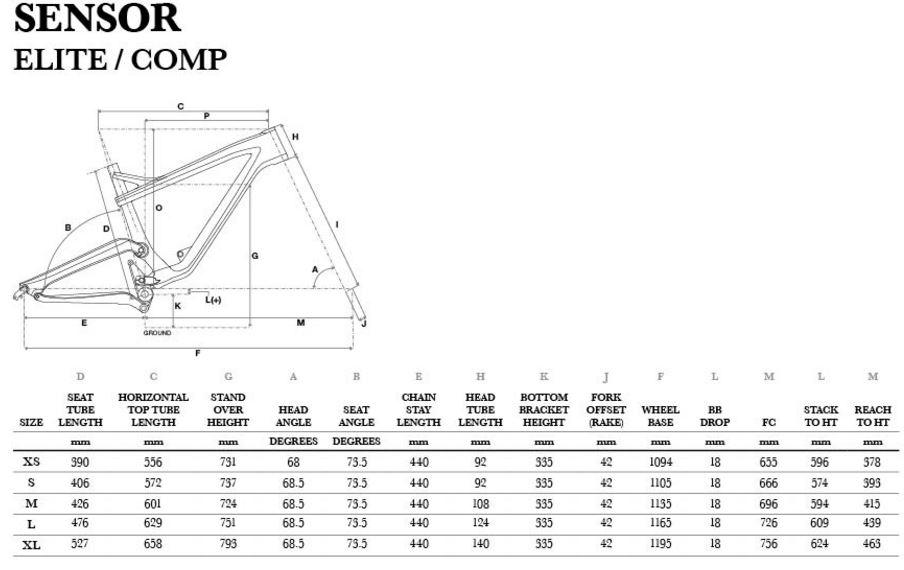 Geometry Chart GT Sensor