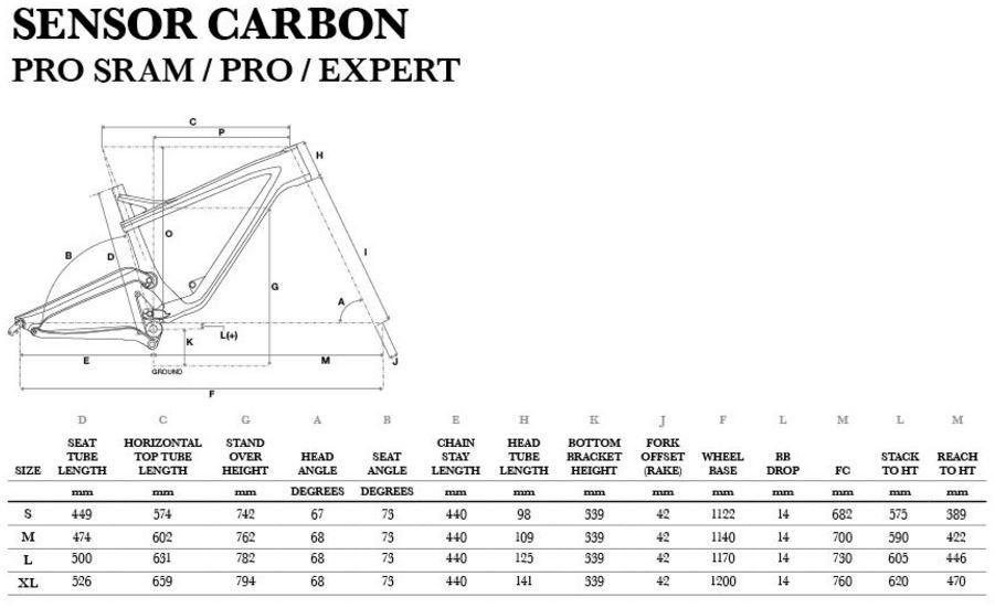 Geometry Chart GT Sensor Carbon