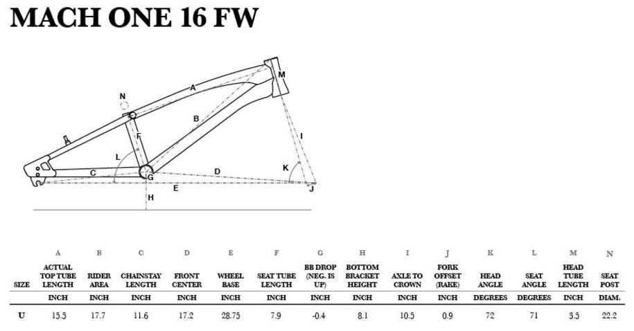 Geometry Chart Mach One 16-inch FW