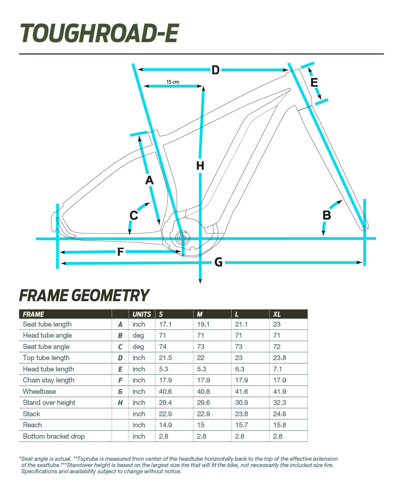 Giant ToughRoad-E bike geometry chart