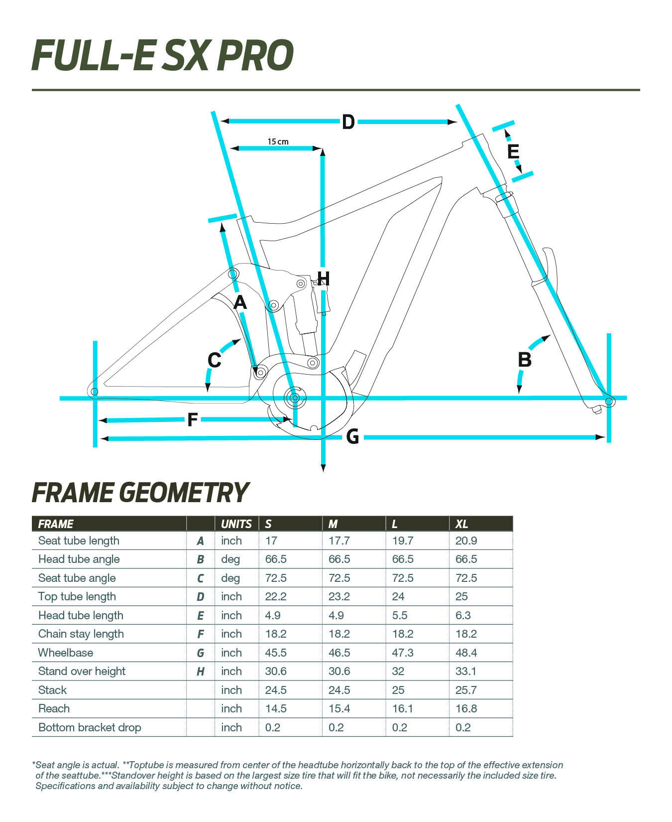 Giant Full-E SX geometry chart