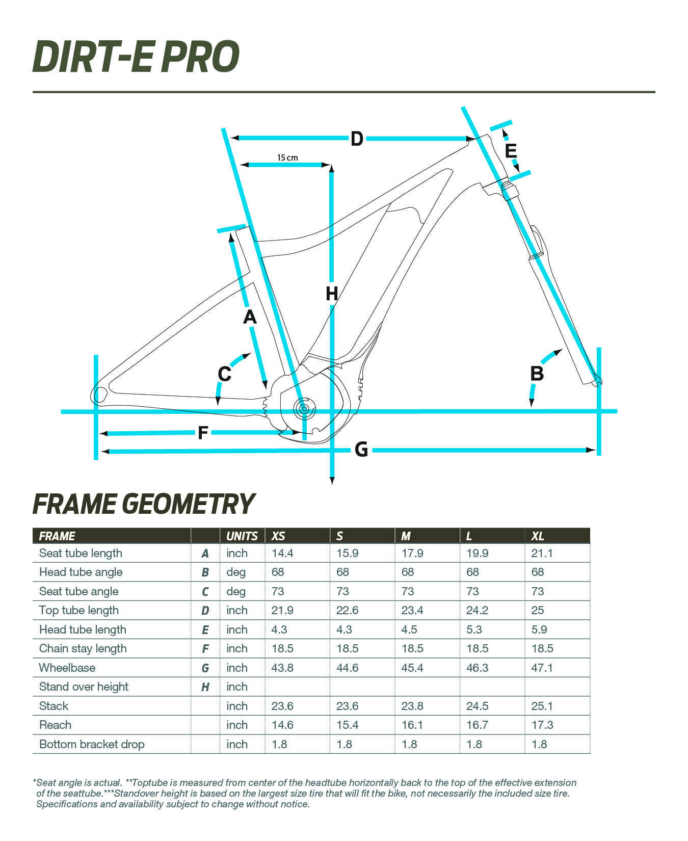 Giant Dirt-E Pro geometry chart