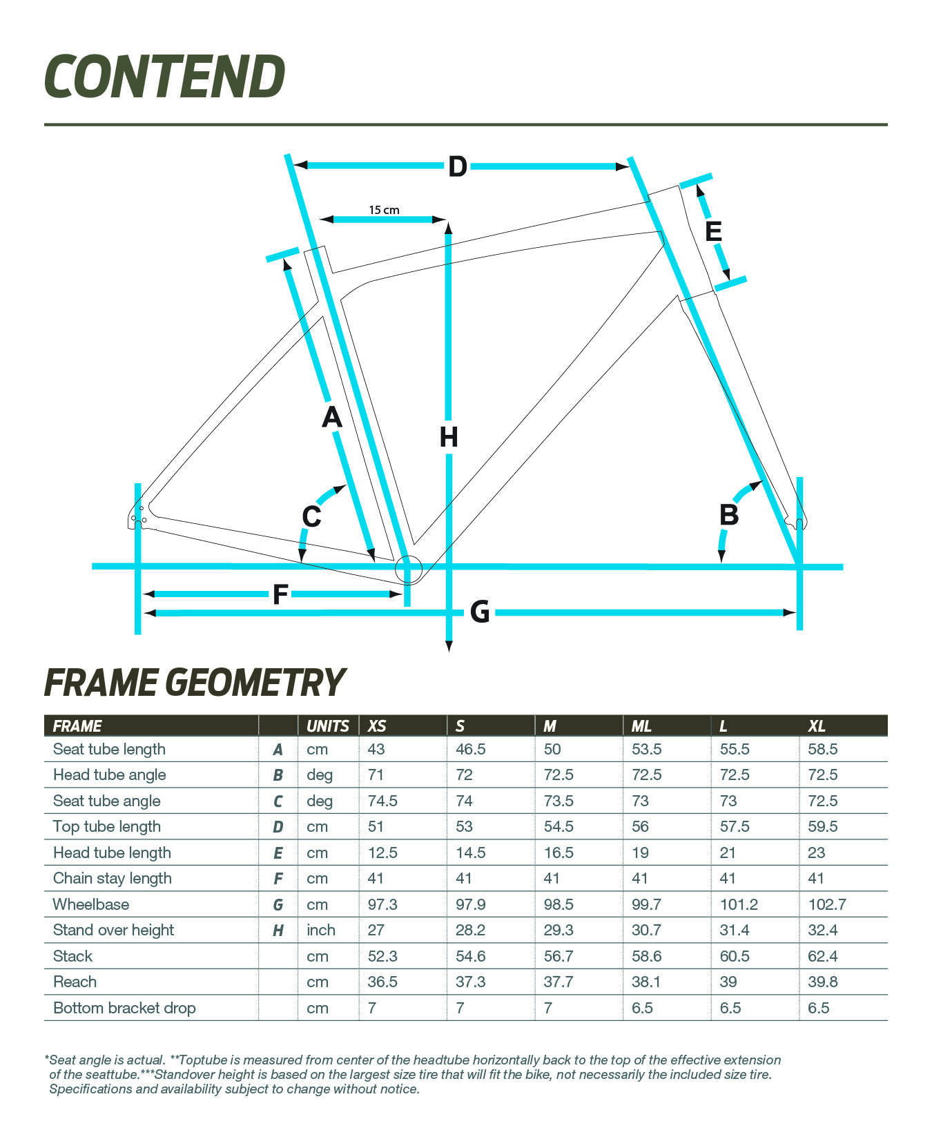 Giant Contend geometry chart
